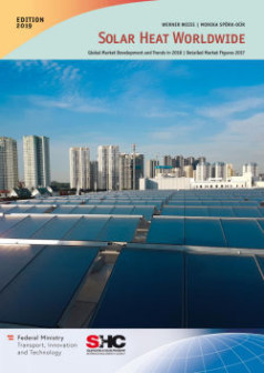 Solar Heat Worldwide 2019