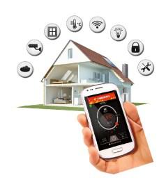 hargassner smart home anbindungen pellets news. Black Bedroom Furniture Sets. Home Design Ideas
